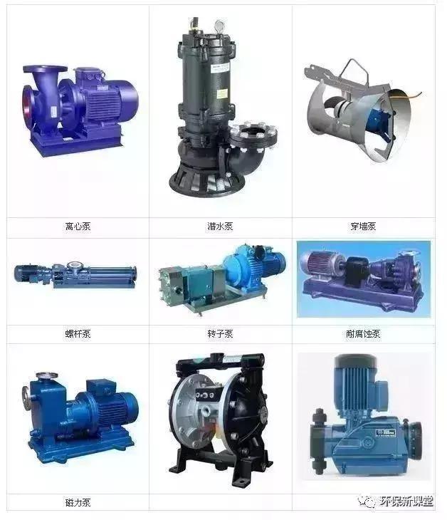 最强总结!污水处理各类泵及曝气鼓风机的选型要点!