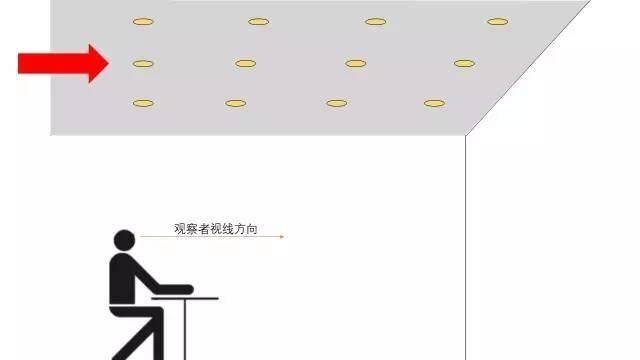LED智慧路灯