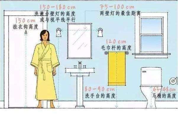 河南浴室柜廠家