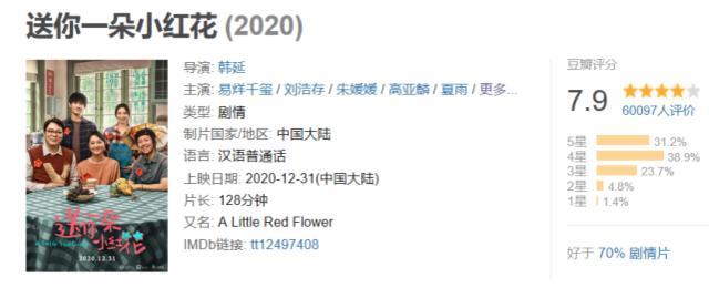 """两天破五亿,评分高达7.9,它真的是开年第一朵""""小红花""""-第4张图片-新片网"""