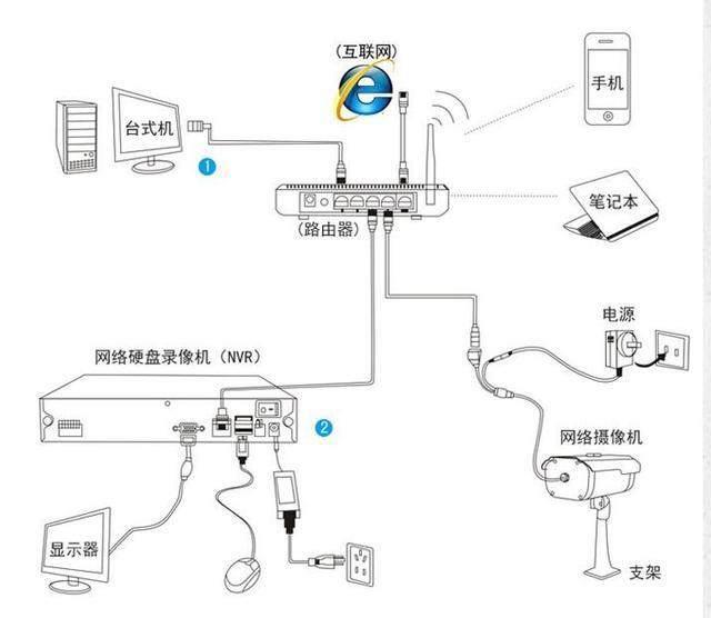 深圳市精安盾科技有限公司图片