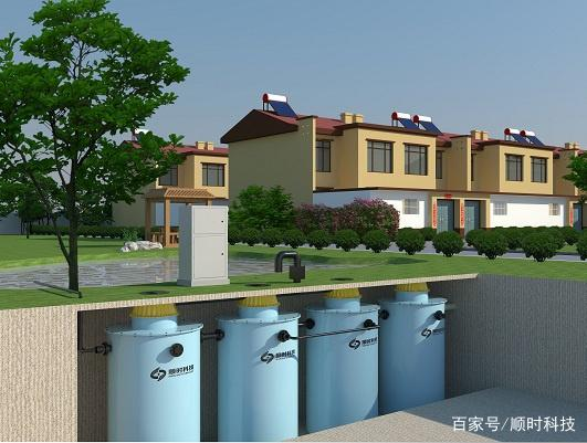 地埋式污水处理设备可以处理哪些领域的废水