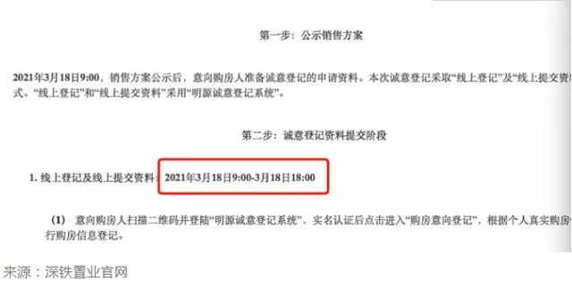 史上最強撿漏!打中一套穩賺800萬?深圳網紅盤甩賣尾盤,24套房引3.5萬人次關註