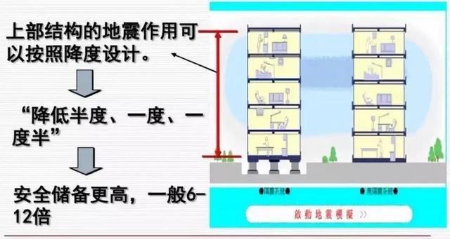 安徽微威集团正式试制建筑橡胶减震支座(图6)