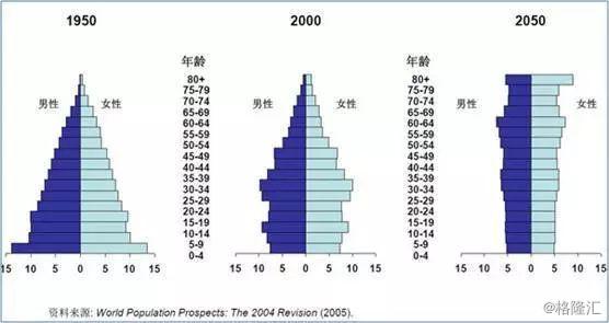印度人口图片_印度历年出生人口