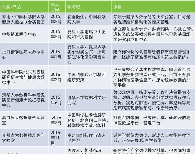 2017互联网医疗行业研究报告