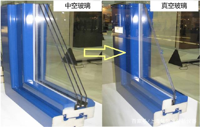 真空隔热材料:真空玻璃和真空绝热板传热系数在线检测技术