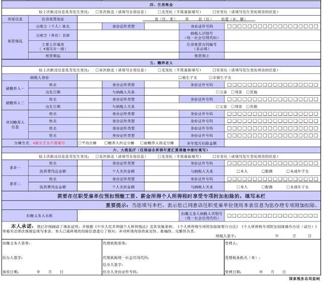 个税专项附加扣除信息表填报指南
