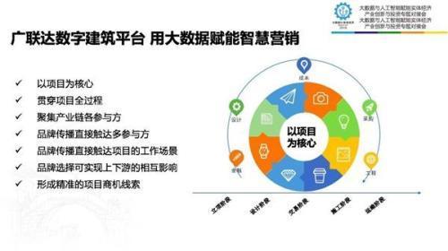 广联达付永晖:大数据让建材营销更精准、更智慧