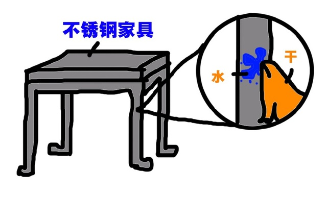 不銹鋼家具廠家