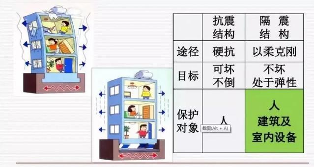安徽微威集团正式试制建筑橡胶减震支座(图7)