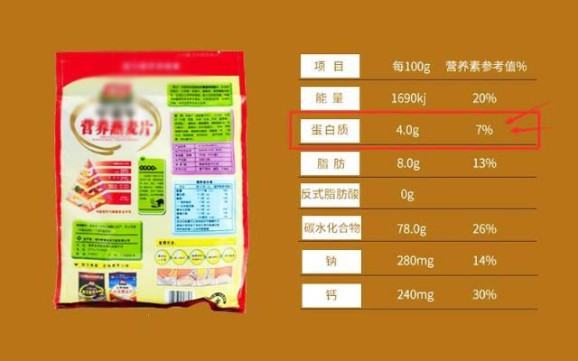 燕麦的蛋白质含量
