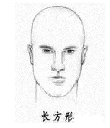 男生如何根据自己的脸型来选择发型_男生脸型与发型的搭配