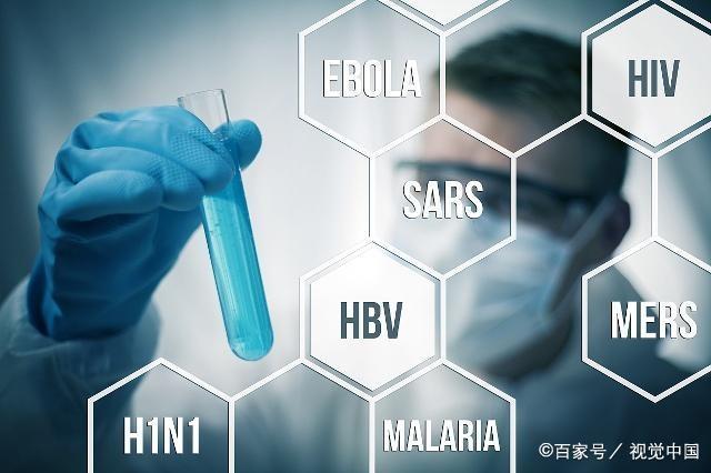 什么是乙肝,有什么症状呢?