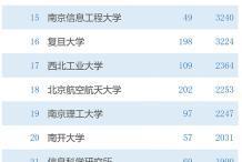 中国工程院院士周绪红当选日本工程院外籍院士