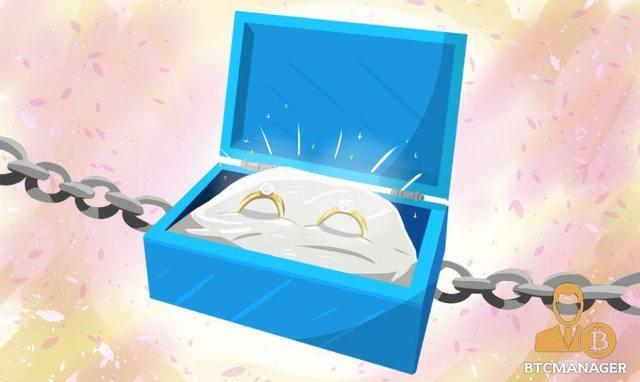 你听说过区块链婚礼吗 人们是如何在区块链上结婚的呢?