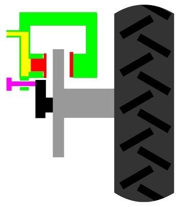 盘式制动器是什么鬼,它的工作原理又是怎样的呢?
