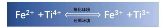 「石老大」蓝宝石优化处理方法鉴定