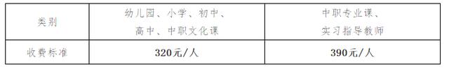定瞭!4月15—18日,湖南上半年教資面試考試報名