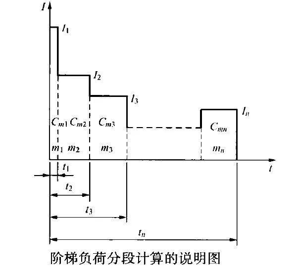 变电站直流系统蓄电池组容量的选择