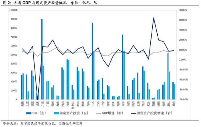 中国各省市经济财力排行榜,你家排第几?
