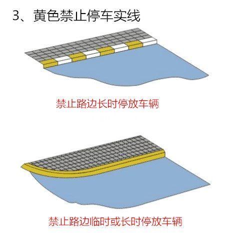 违反禁止标线,导流线,黄色实线,白色实线,黄色禁止停车实线