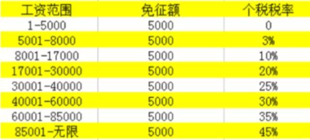 http://www.k2summit.cn/jiankangzhinan/621732.html