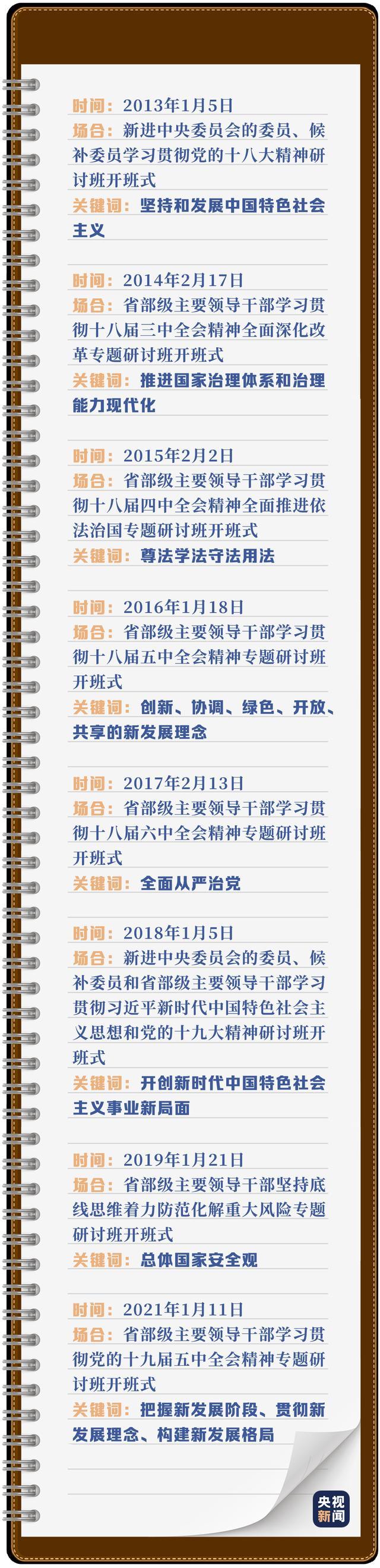 """8次""""新年第一課"""",總書記講瞭啥?一起來做學習筆記"""