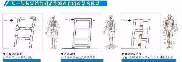 安徽微威集团正式试制建筑橡胶减震支座(图13)