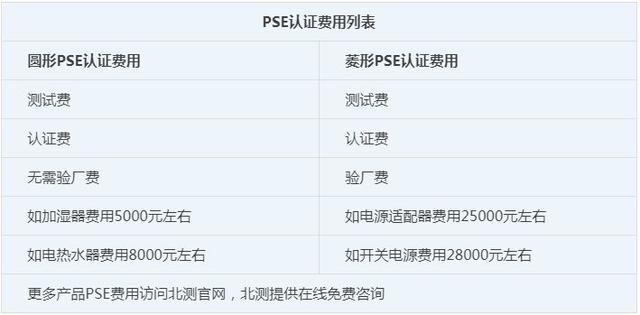 深圳市法拉商品检验技术有限公司