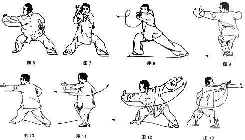八极拳练法(图解)