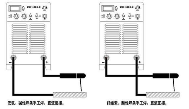 直流焊机,该如何正确接焊把