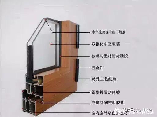 优质断桥铝防火窗从这几点辨别