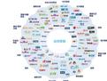 营销型网站如何开展全网营销