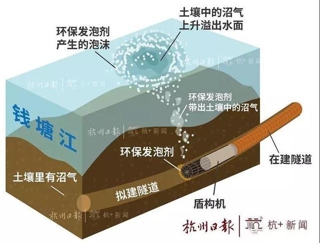 钱塘江漩涡究竟是怎么形成的?请看专家为你图解