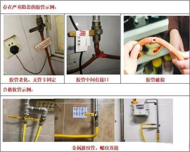 燃氣用氣安全知識很重要,這些要牢記