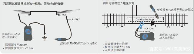 可用于各种电缆网络的理想寻线工具——电力寻线仪KE2093