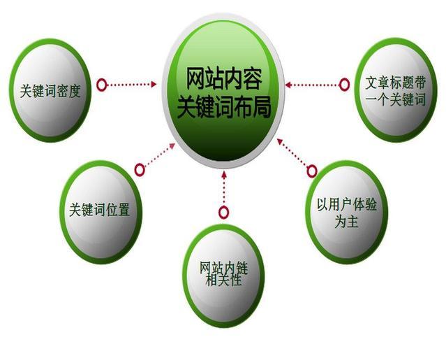 中国塑料机械网自动发布软件多少钱