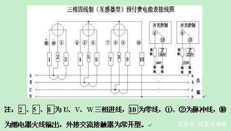 三相四线电表