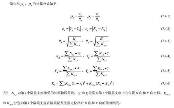 安徽微威集团正式试制建筑橡胶减震支座(图16)