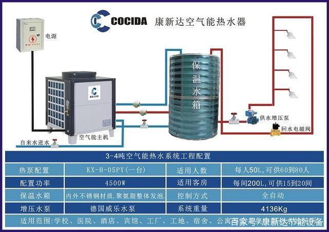 空气能热泵热水器用水预算及水箱安装配置
