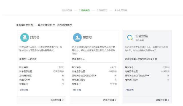 微信公众号怎么创建开通?微信公众号平台官网登录插图(6)