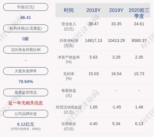 通用股份:非公開發行股票申請獲中國證監會發行審核委員會審核通過