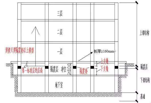 安徽微威集团正式试制建筑橡胶减震支座(图8)
