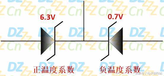 齐纳二极管的工作原理_发光二极管的工作原理