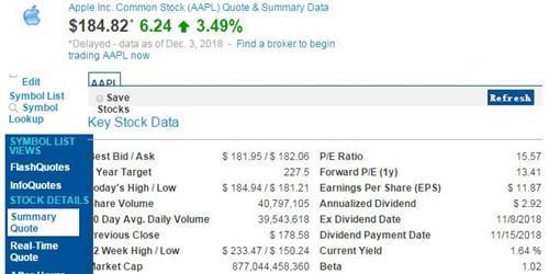 苹果市值重回全球第一 美三大股指普涨亚马