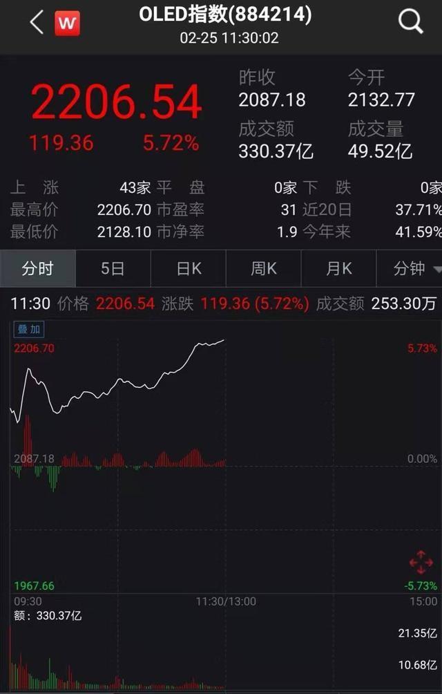 华为5G折叠屏手机发布引来产业链股票大涨