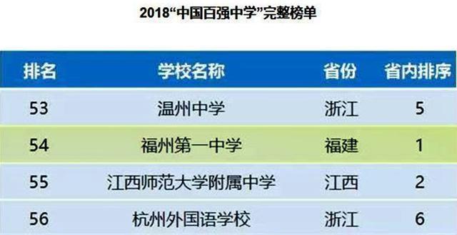 福建省高中毕业证样本(图3)