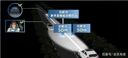 长江后浪推前浪——飞利浦恒锐光系列促进LED照明市场再升级!