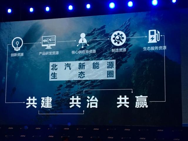 """北汽新能源总经理郑刚:新能源汽车产业如何实现""""1+1+1>3"""" 常用网站 第3张"""
